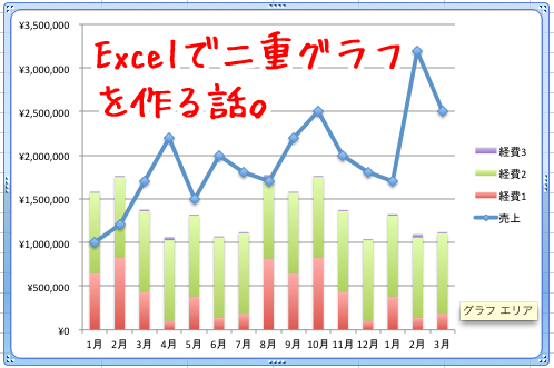 Excel-graf-double-0