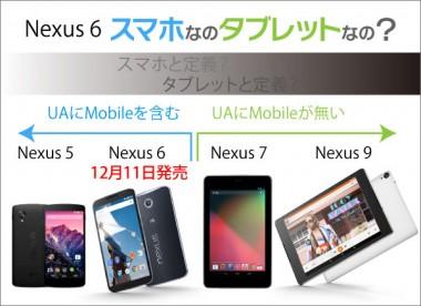 初の境界 Nexus 6と9のUAはAndroidにMobile付く?ブラウザサイズは?
