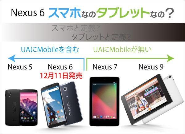 nexus6-ua